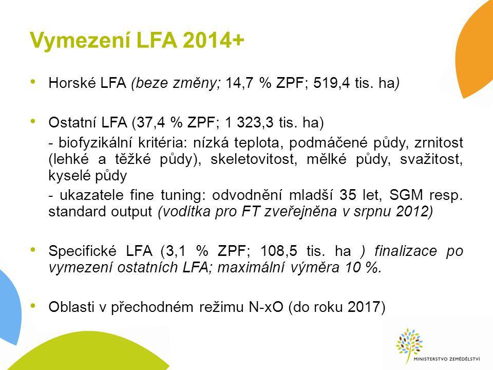 Vymezení LFA 2014+ Horské LFA (beze změny; 14,7 % ZPF; 519,4 tis. ha)