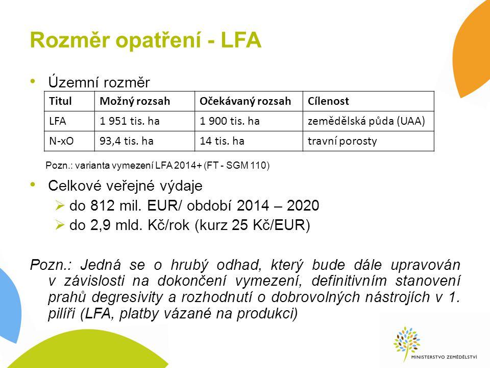 Rozměr opatření - LFA Územní rozměr Celkové veřejné výdaje