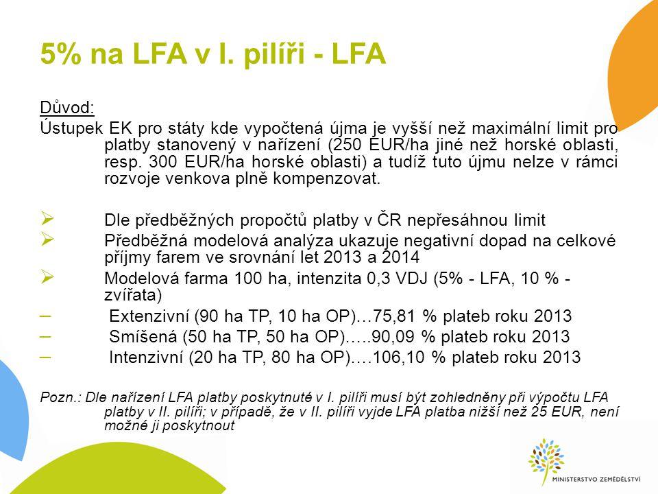 5% na LFA v I. pilíři - LFA Důvod: