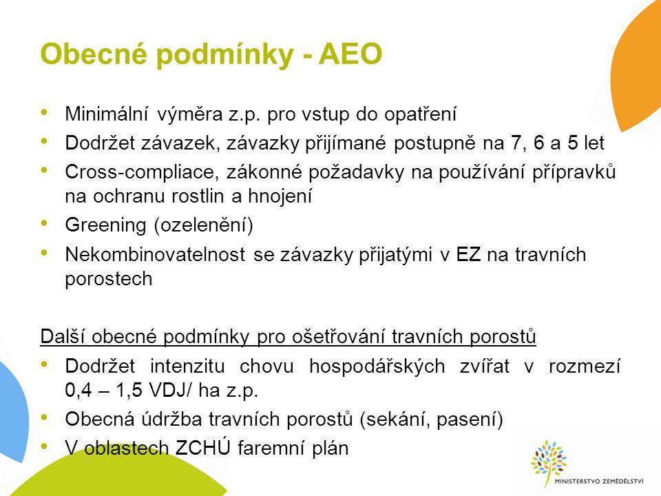 Obecné podmínky - AEO Minimální výměra z.p. pro vstup do opatření
