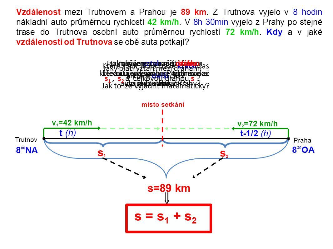 s = s1 + s2 s1 s2 s=89 km t (h) t-1/2 (h) 800NA 830OA