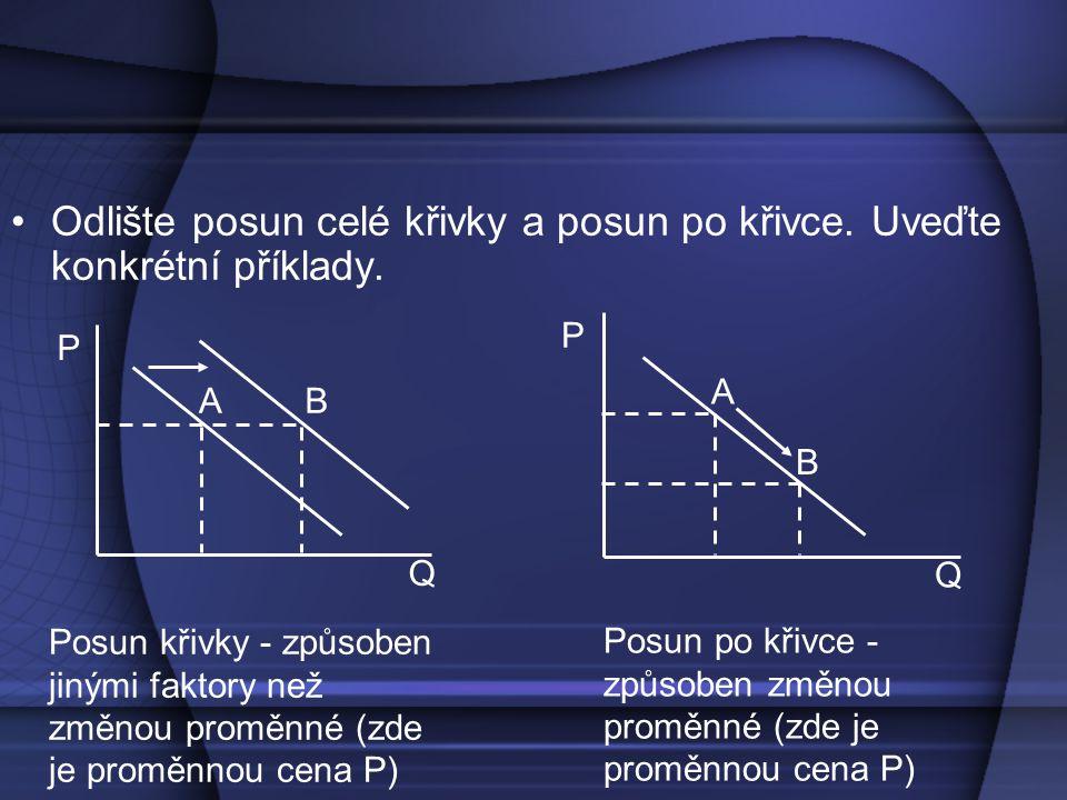 Odlište posun celé křivky a posun po křivce. Uveďte konkrétní příklady.