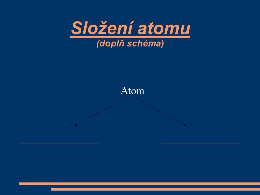 Složení atomu (doplň schéma)