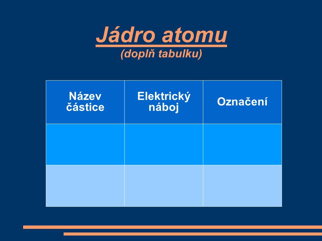 Jádro atomu (doplň tabulku)