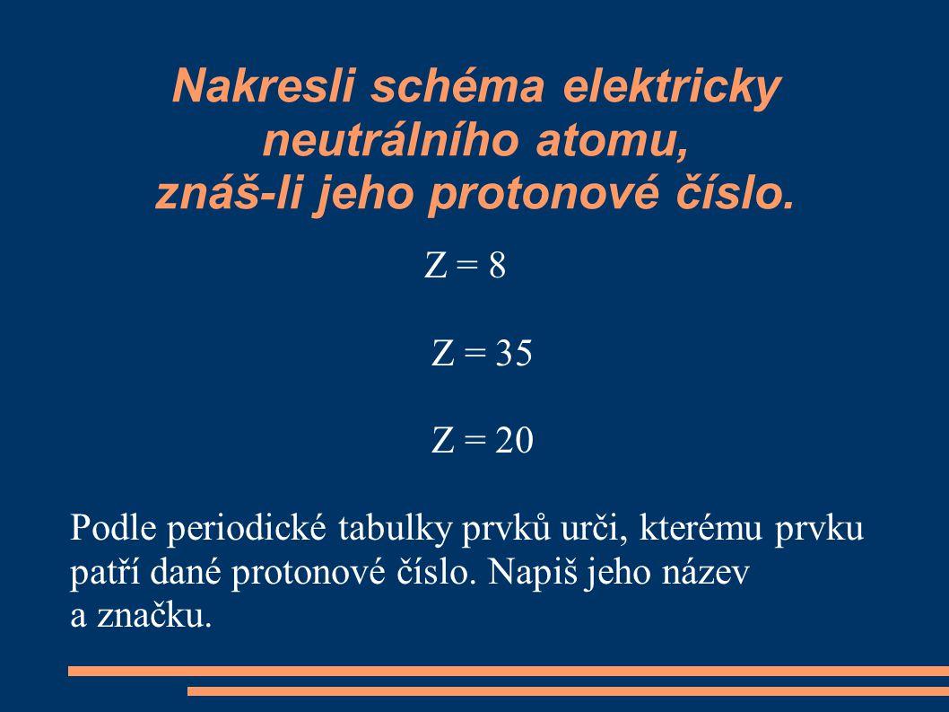 Nakresli schéma elektricky neutrálního atomu, znáš-li jeho protonové číslo.