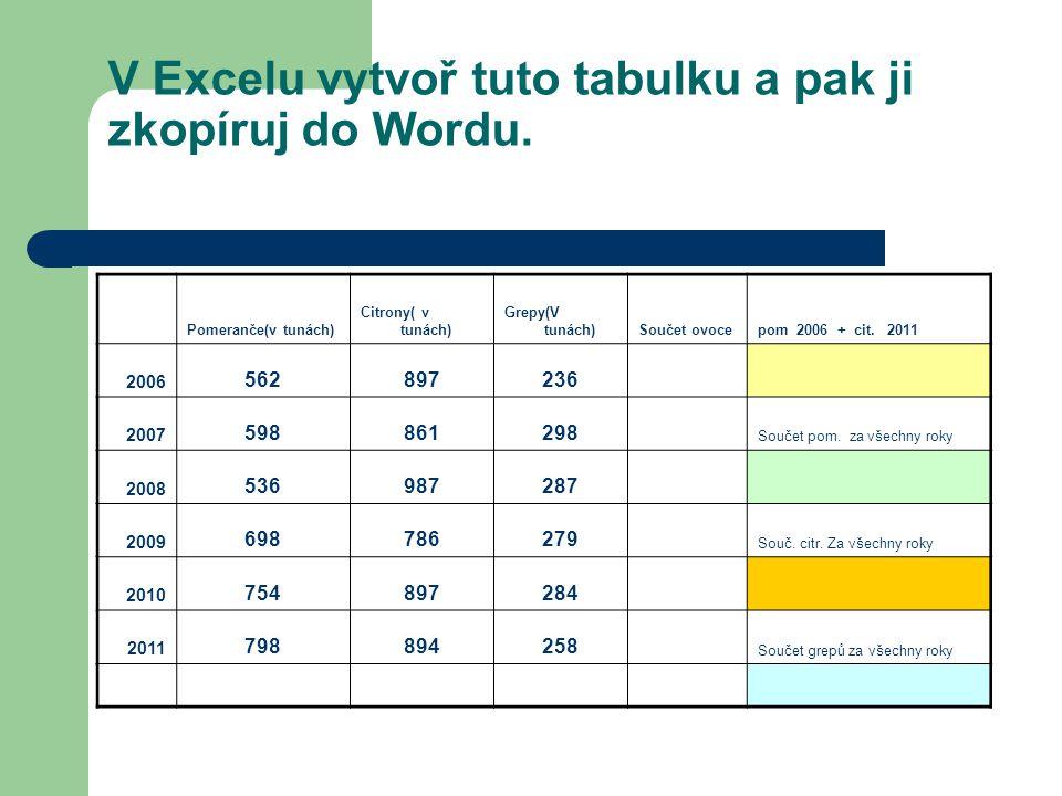 V Excelu vytvoř tuto tabulku a pak ji zkopíruj do Wordu.