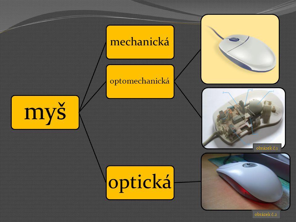 myš mechanická optomechanická
