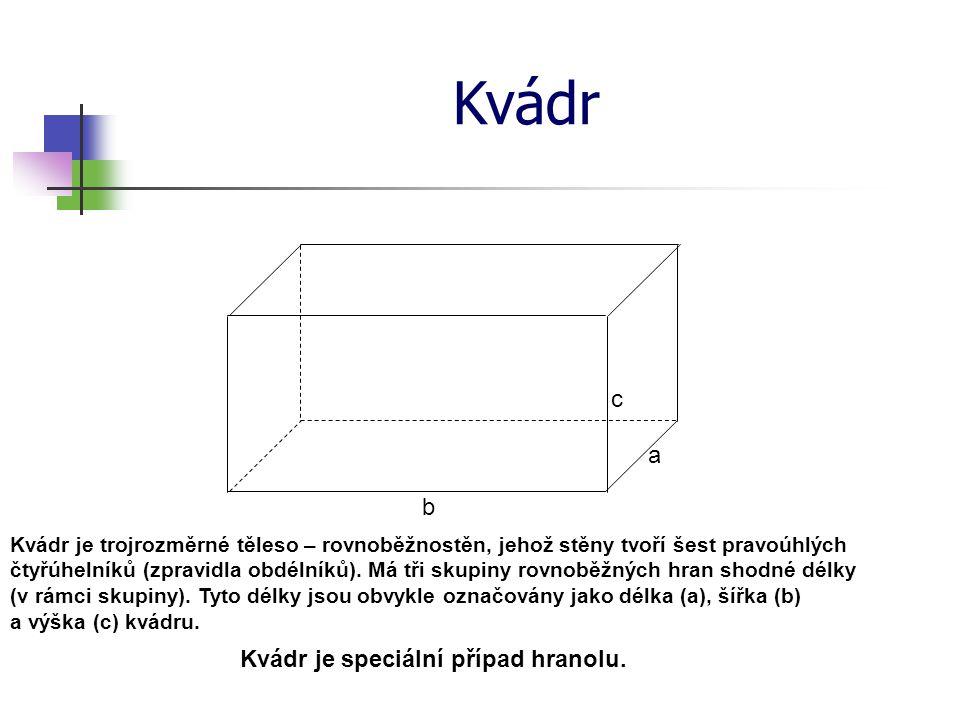 Kvádr c a b Kvádr je speciální případ hranolu.