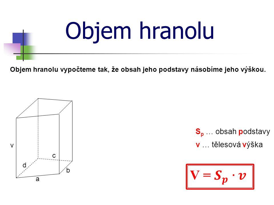 Objem hranolu V = 𝑺 𝒑 ∙𝒗 Sp … obsah podstavy v … tělesová výška