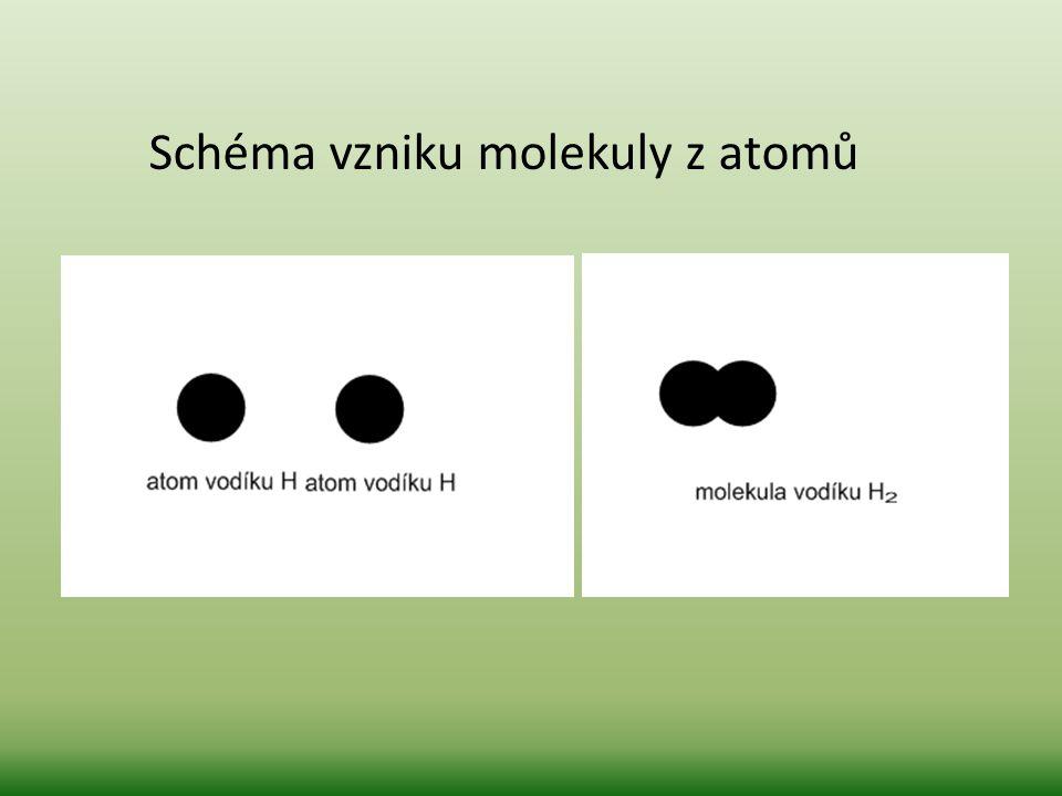 Schéma vzniku molekuly z atomů