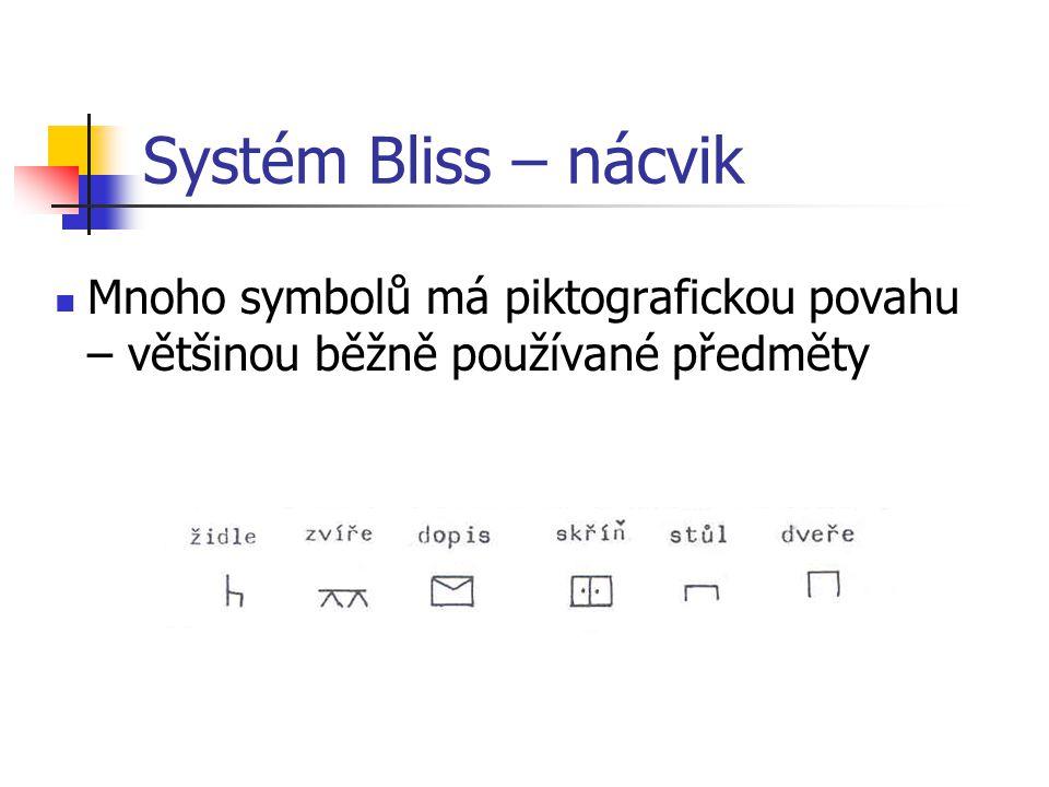 Systém Bliss – nácvik Mnoho symbolů má piktografickou povahu – většinou běžně používané předměty