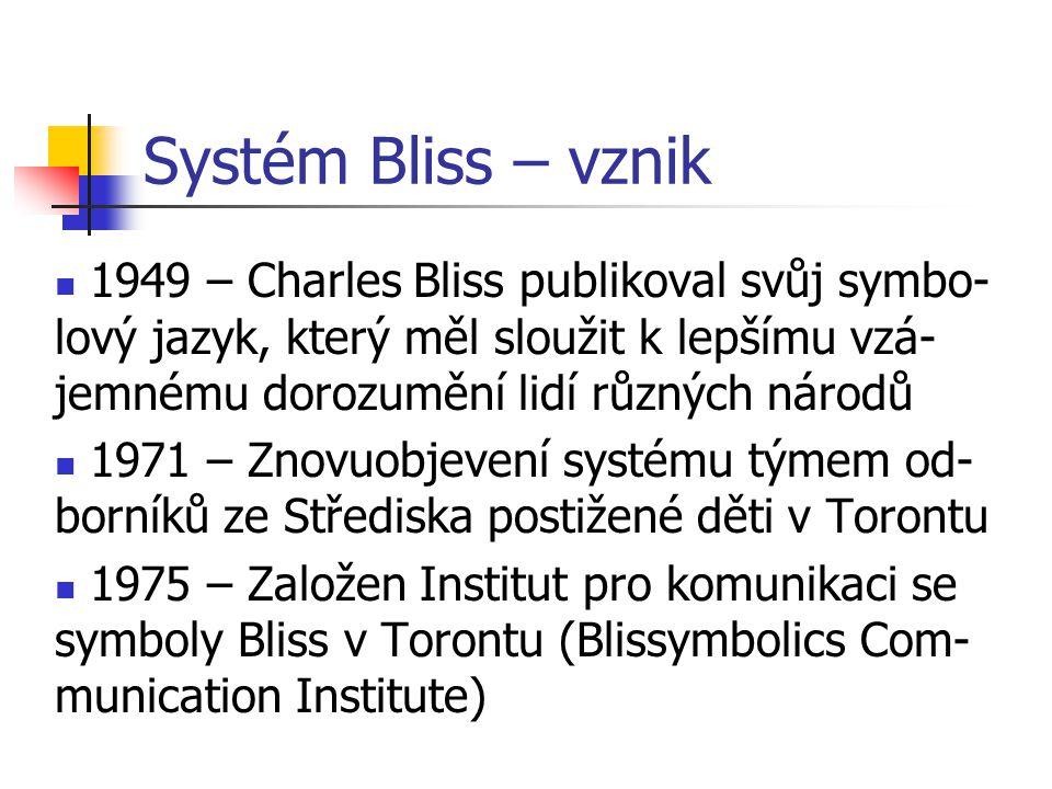 Systém Bliss – vznik 1949 – Charles Bliss publikoval svůj symbo-lový jazyk, který měl sloužit k lepšímu vzá-jemnému dorozumění lidí různých národů.