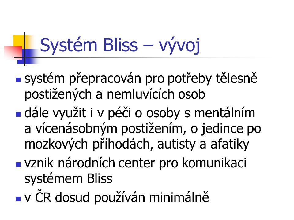 Systém Bliss – vývoj systém přepracován pro potřeby tělesně postižených a nemluvících osob.