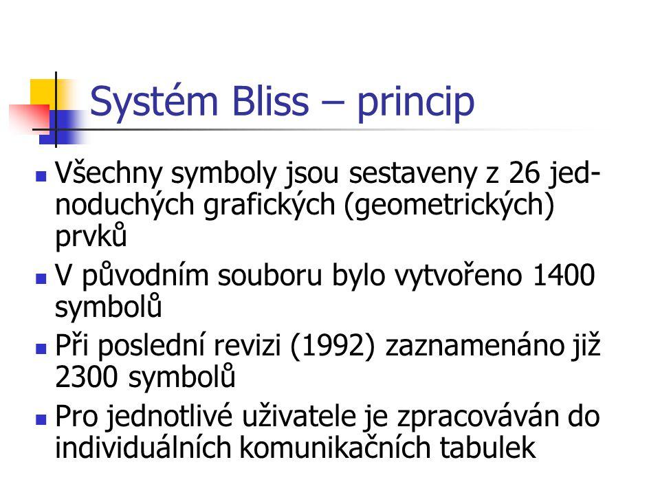 Systém Bliss – princip Všechny symboly jsou sestaveny z 26 jed-noduchých grafických (geometrických) prvků.