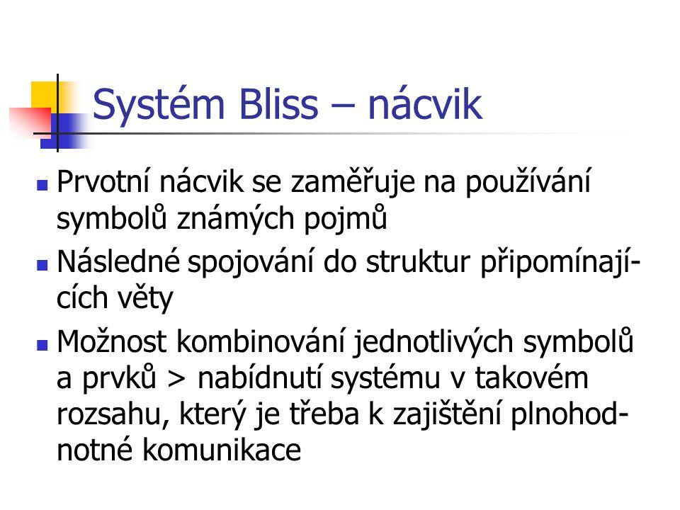 Systém Bliss – nácvik Prvotní nácvik se zaměřuje na používání symbolů známých pojmů. Následné spojování do struktur připomínají-cích věty.