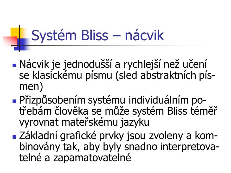 Systém Bliss – nácvik Nácvik je jednodušší a rychlejší než učení se klasickému písmu (sled abstraktních pís-men)
