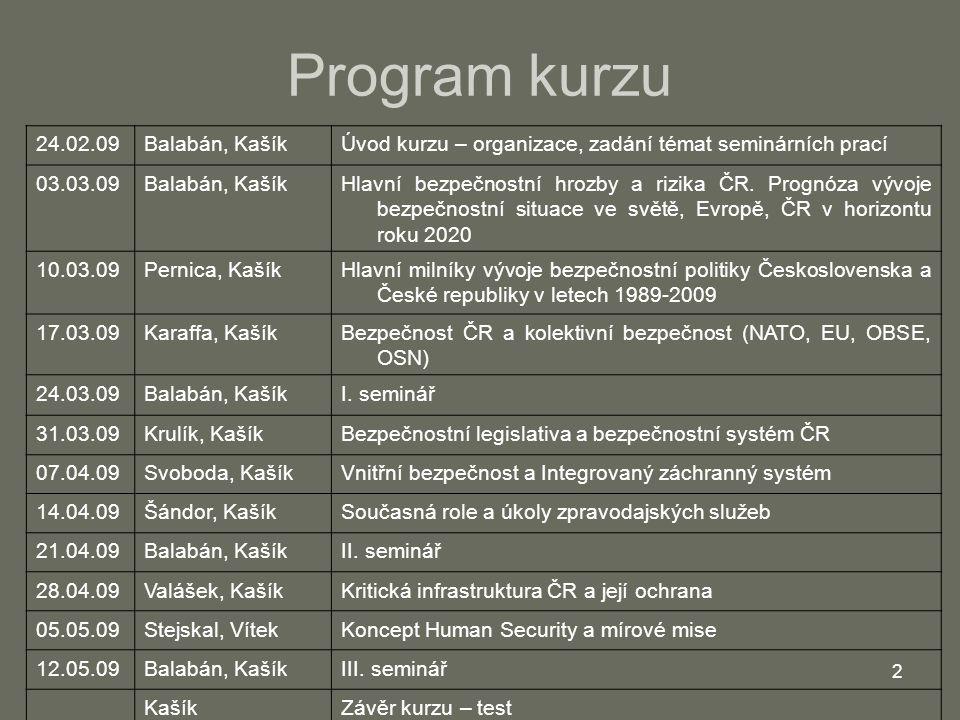Program kurzu 24.02.09 Balabán, Kašík