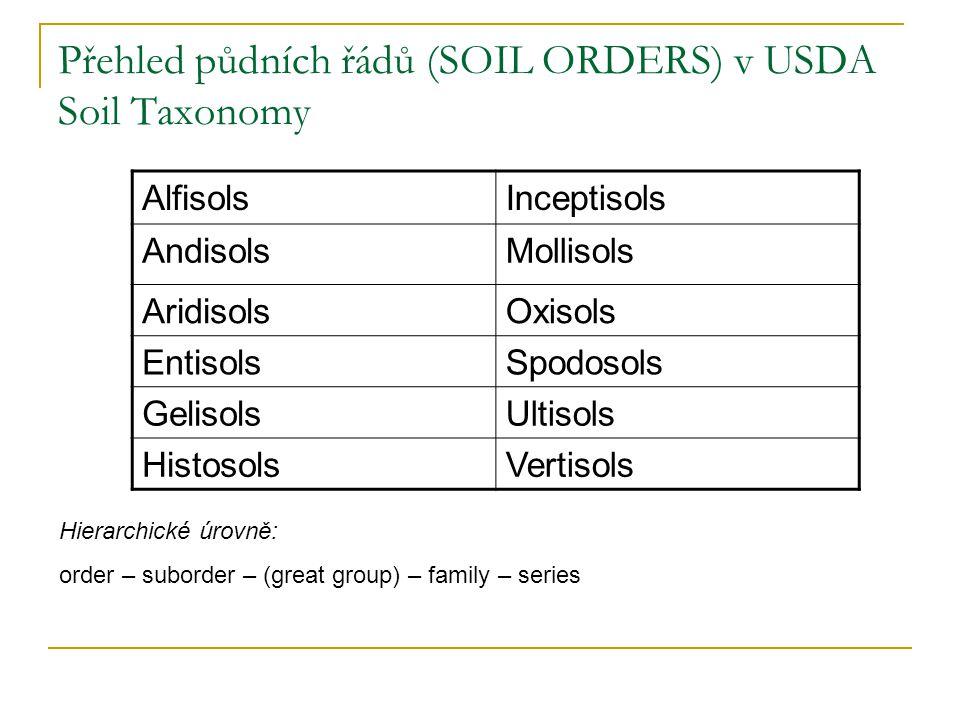 Přehled půdních řádů (SOIL ORDERS) v USDA Soil Taxonomy