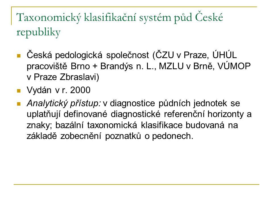 Taxonomický klasifikační systém půd České republiky