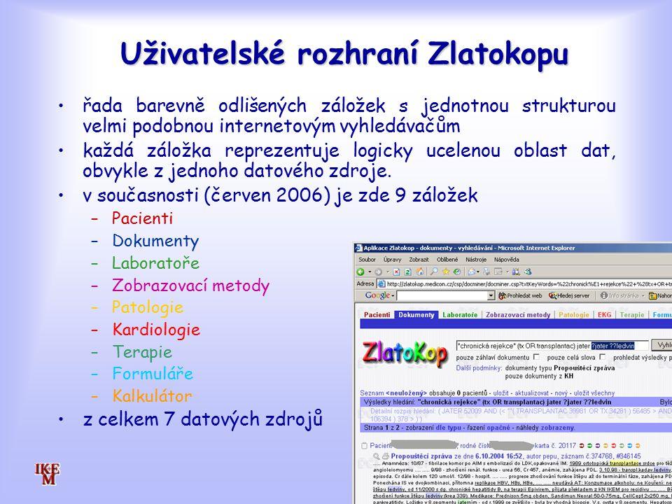 Uživatelské rozhraní Zlatokopu