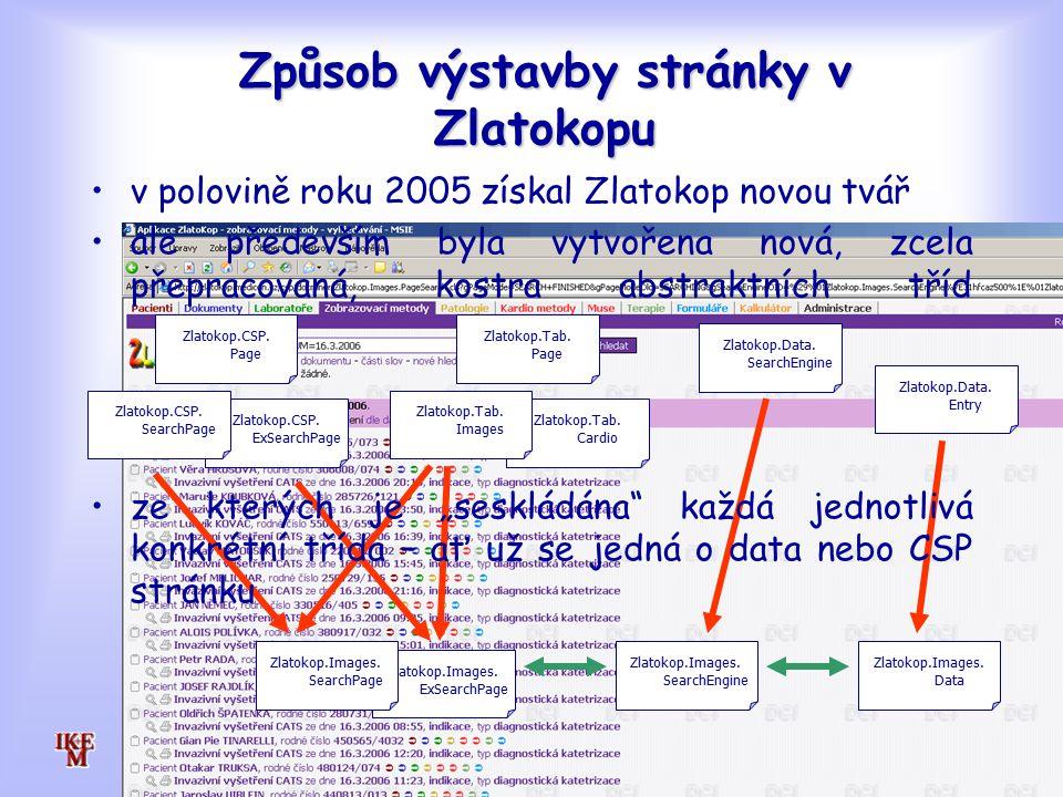 Způsob výstavby stránky v Zlatokopu