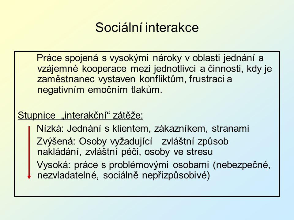 Sociální interakce