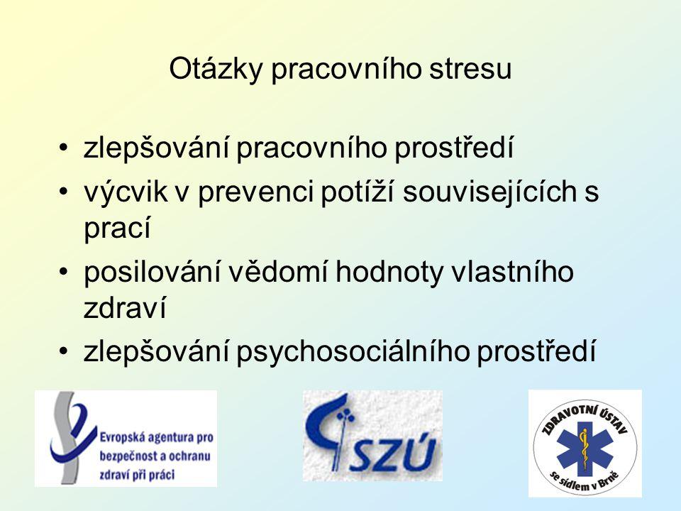 Otázky pracovního stresu