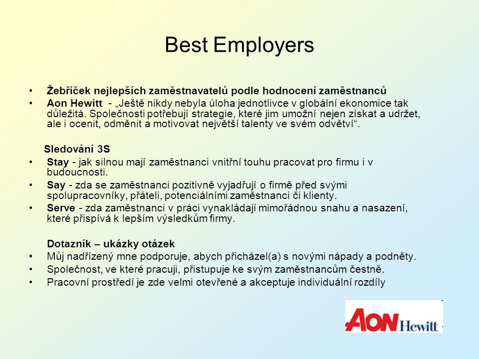 Best Employers Žebříček nejlepších zaměstnavatelů podle hodnocení zaměstnanců.
