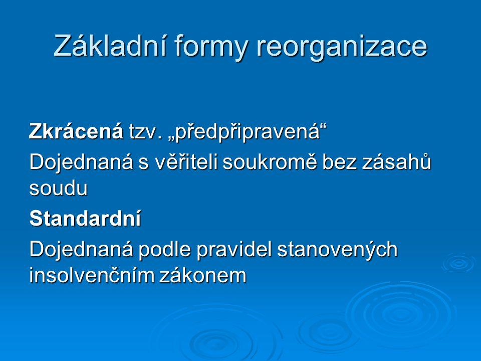 Základní formy reorganizace
