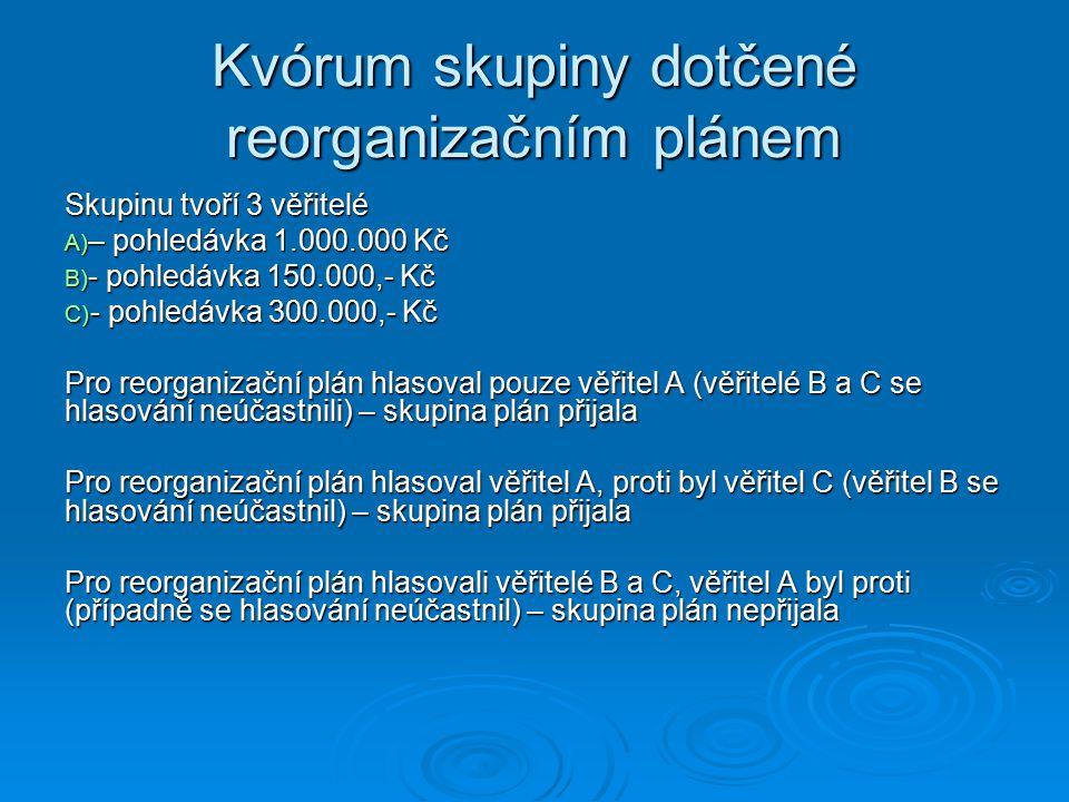 Kvórum skupiny dotčené reorganizačním plánem