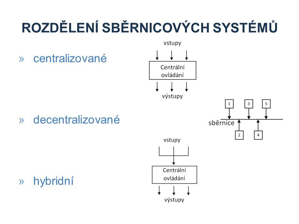Rozdělení sběrnicových systémů