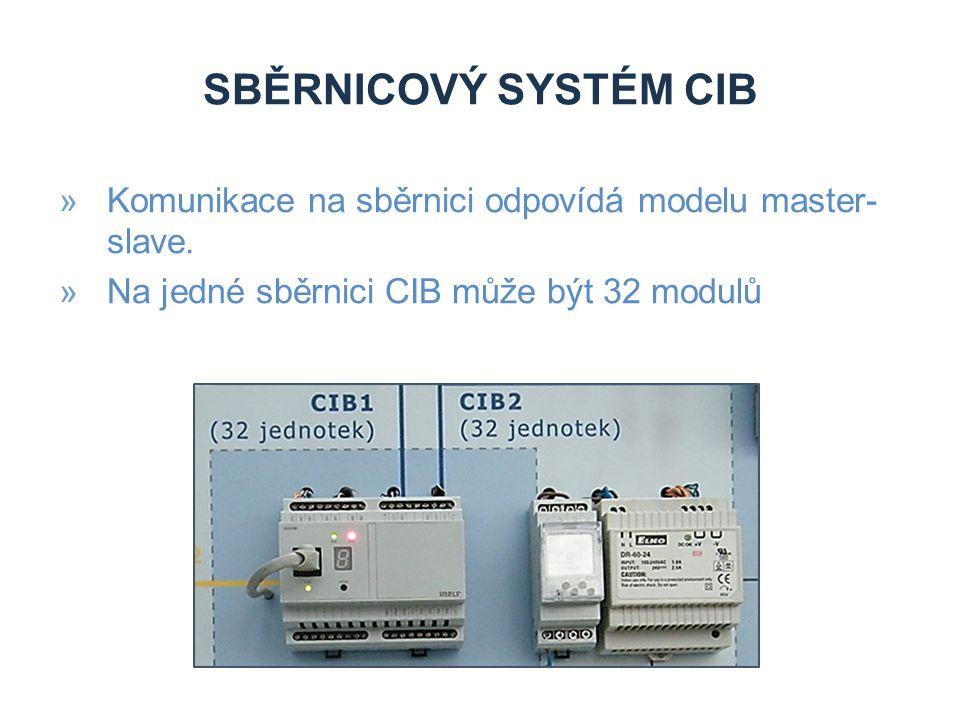 Zdroje Sběrnicový systém CIB. Komunikace na sběrnici odpovídá modelu master-slave.
