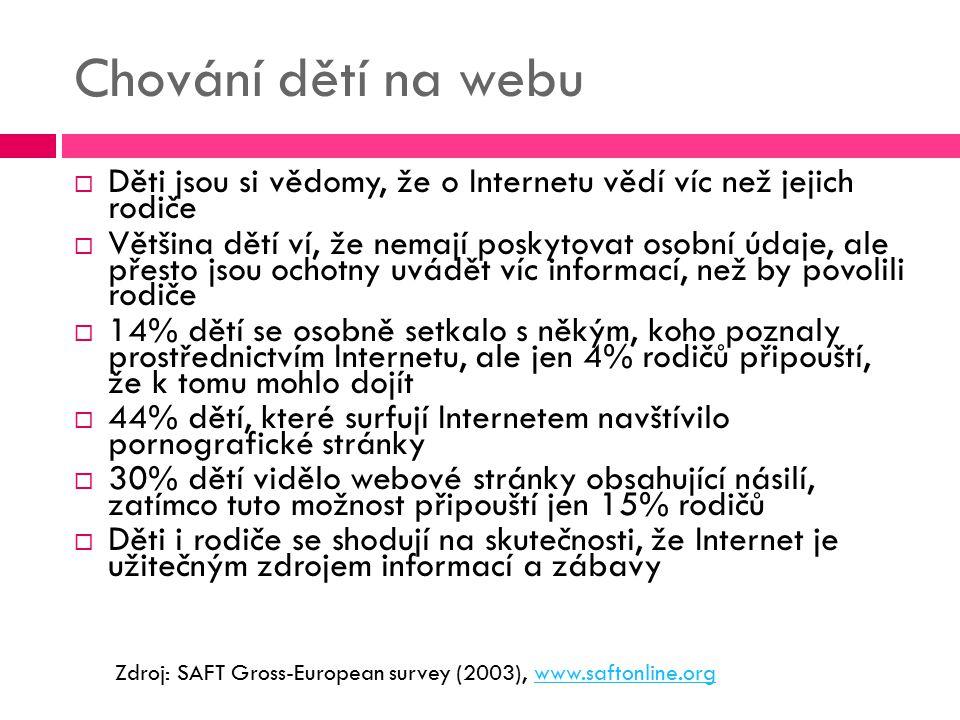 Chování dětí na webu Děti jsou si vědomy, že o Internetu vědí víc než jejich rodiče.