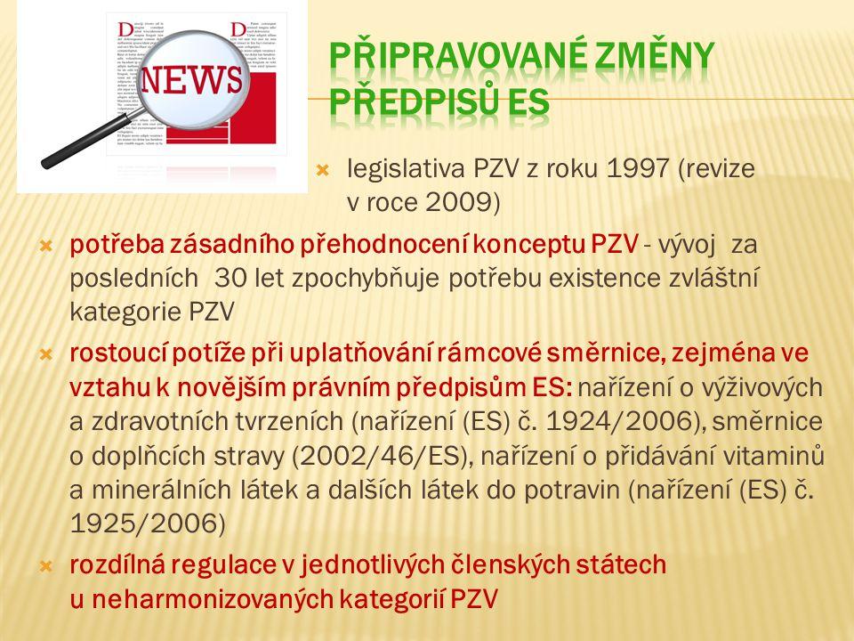 Připravované změny předpisů ES