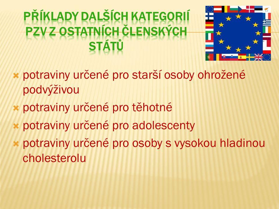 PřÍklady dalších kategorií PZV z ostatních členských států
