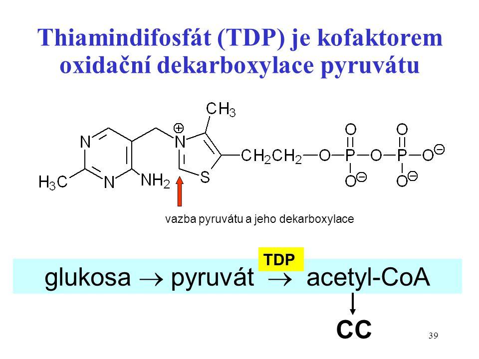 Thiamindifosfát (TDP) je kofaktorem oxidační dekarboxylace pyruvátu