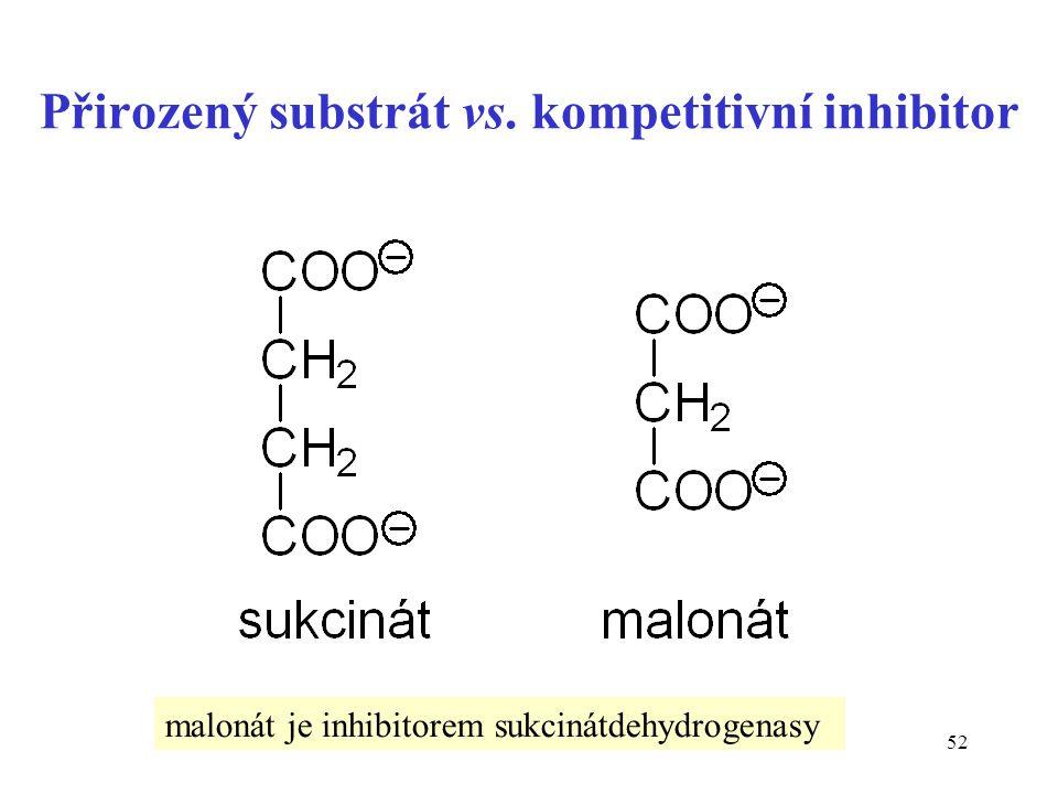 Přirozený substrát vs. kompetitivní inhibitor