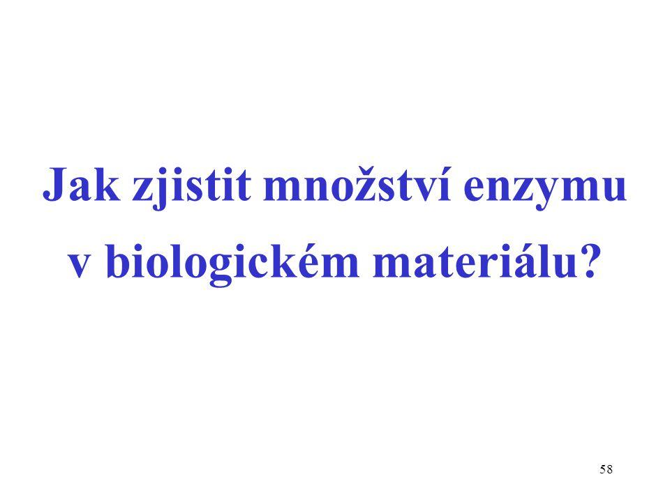 Jak zjistit množství enzymu v biologickém materiálu