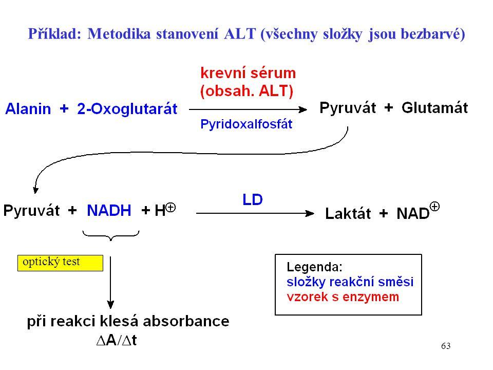 Příklad: Metodika stanovení ALT (všechny složky jsou bezbarvé)