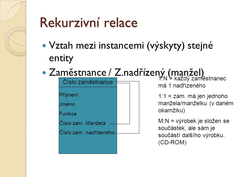 Rekurzivní relace Vztah mezi instancemi (výskyty) stejné entity