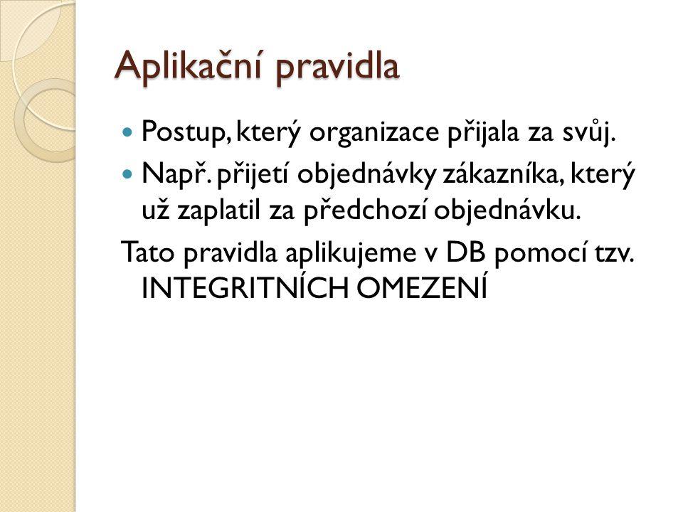 Aplikační pravidla Postup, který organizace přijala za svůj.