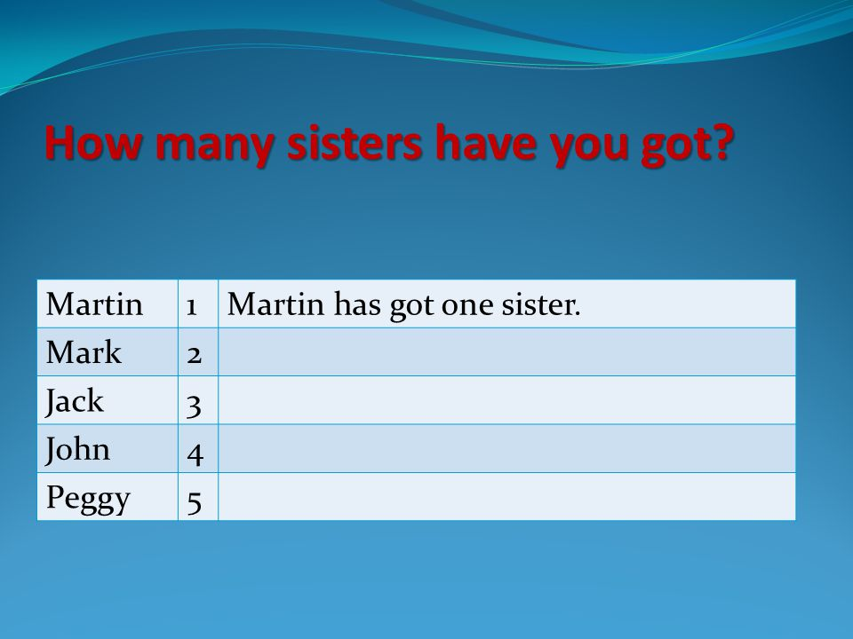 How many sisters have you got