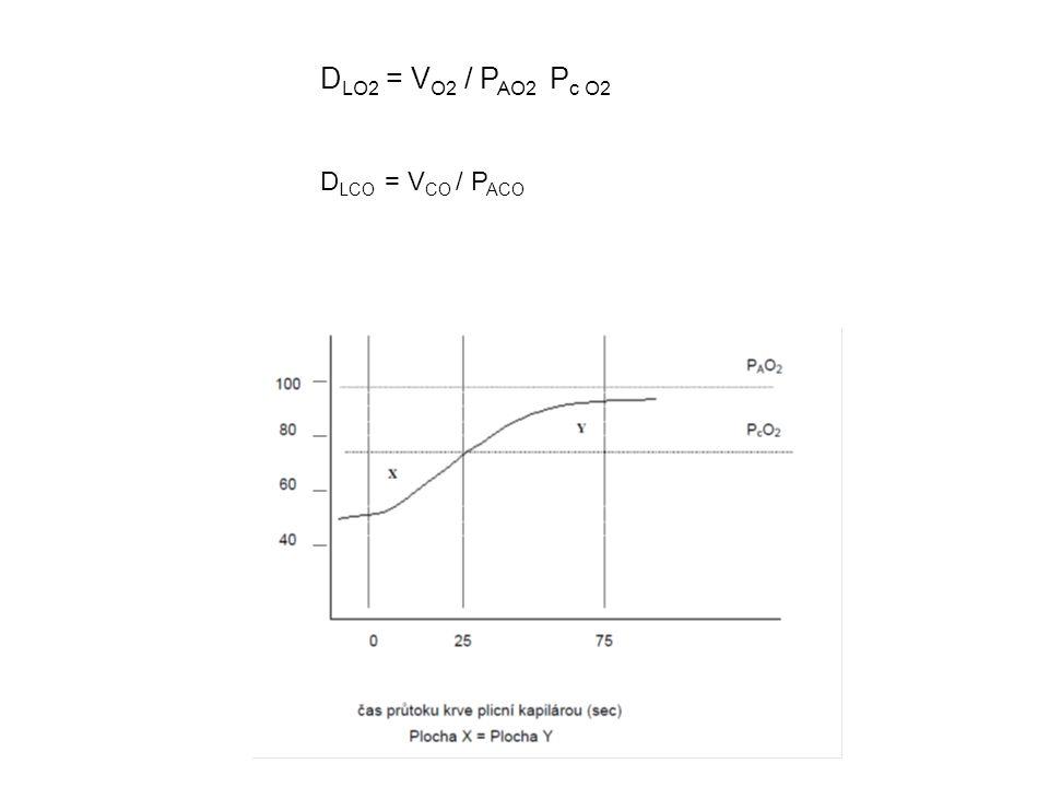 DLO2 = VO2 / PAO2 Pc O2 DLCO = VCO / PACO
