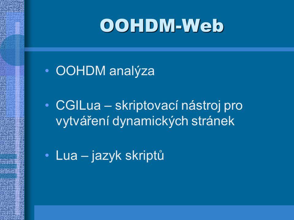 OOHDM-Web OOHDM analýza