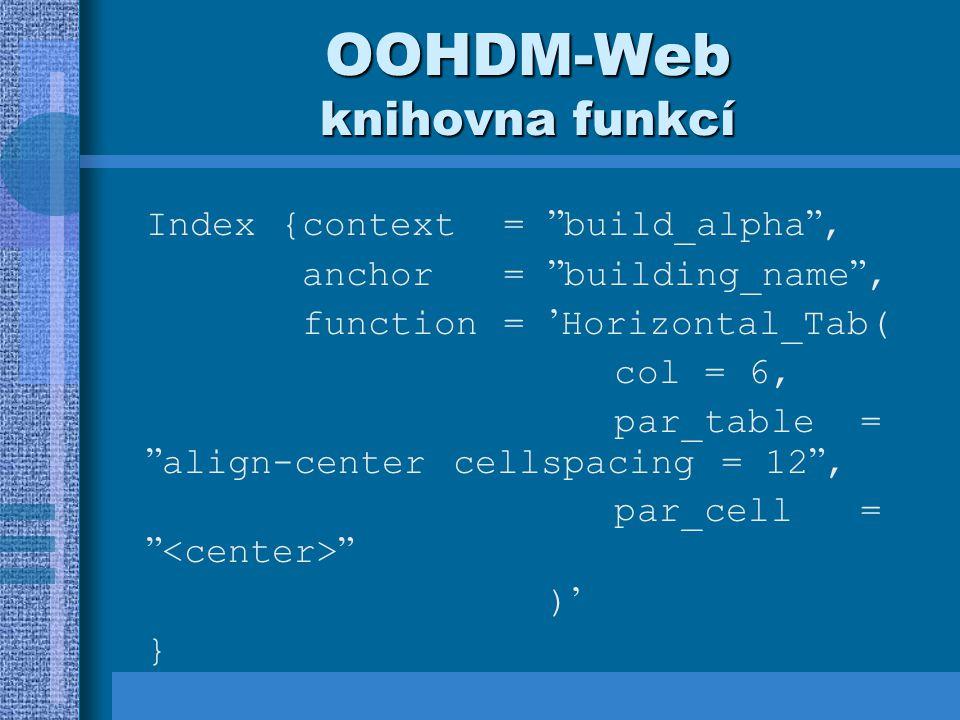 OOHDM-Web knihovna funkcí