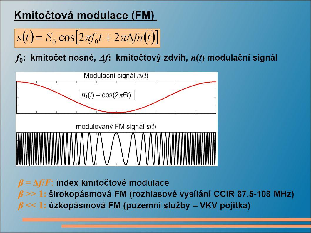 Kmitočtová modulace (FM)