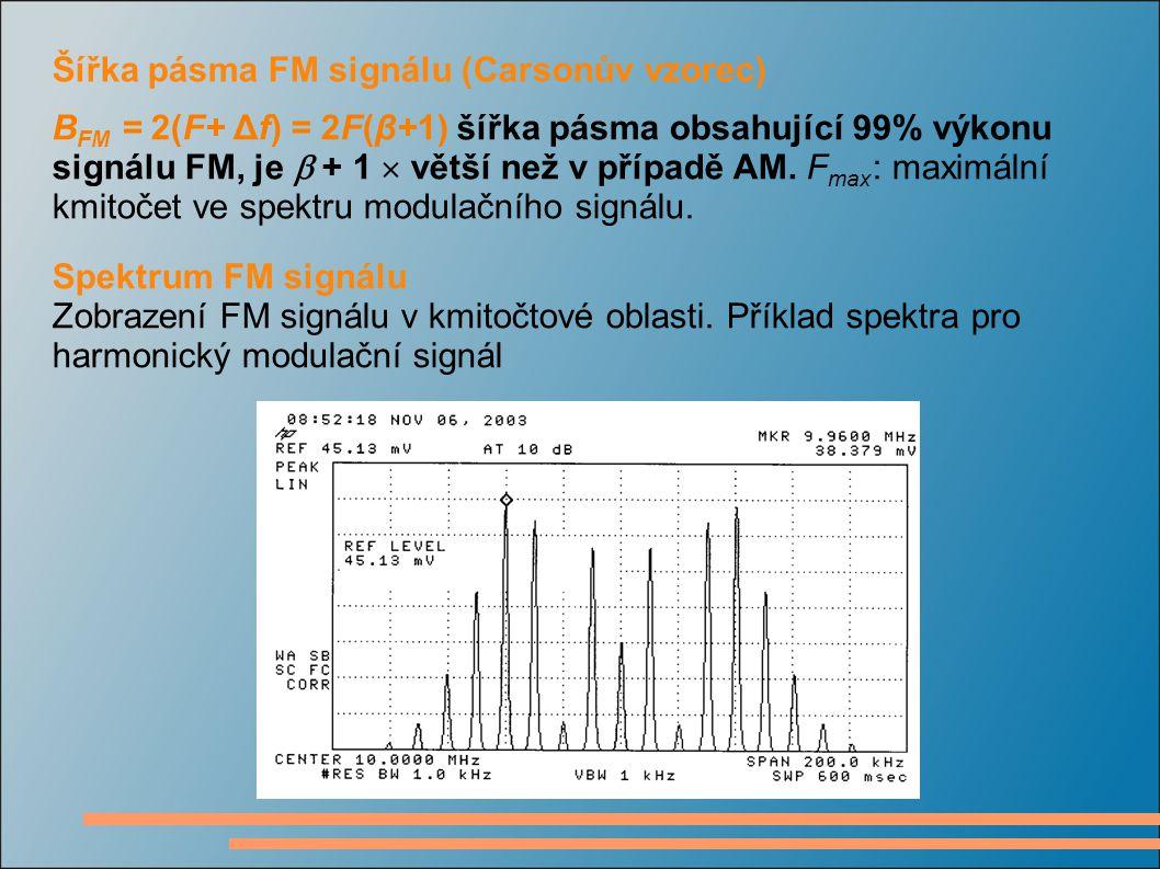 Šířka pásma FM signálu (Carsonův vzorec)