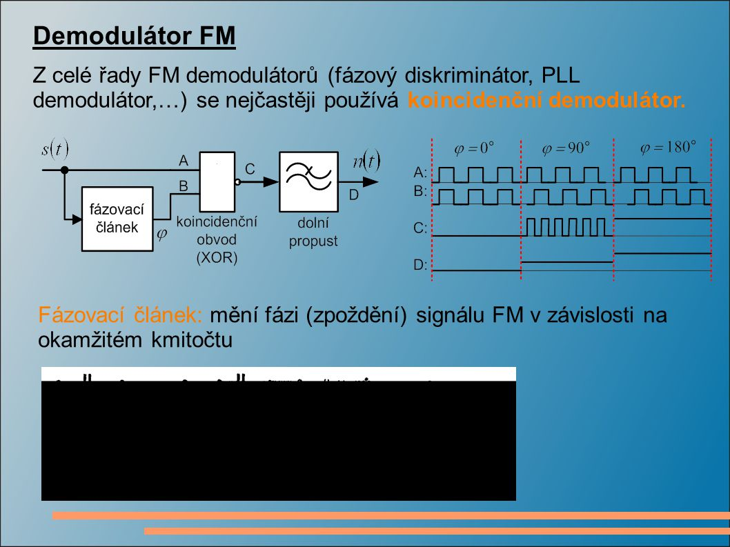 Demodulátor FM Z celé řady FM demodulátorů (fázový diskriminátor, PLL demodulátor,…) se nejčastěji používá koincidenční demodulátor.