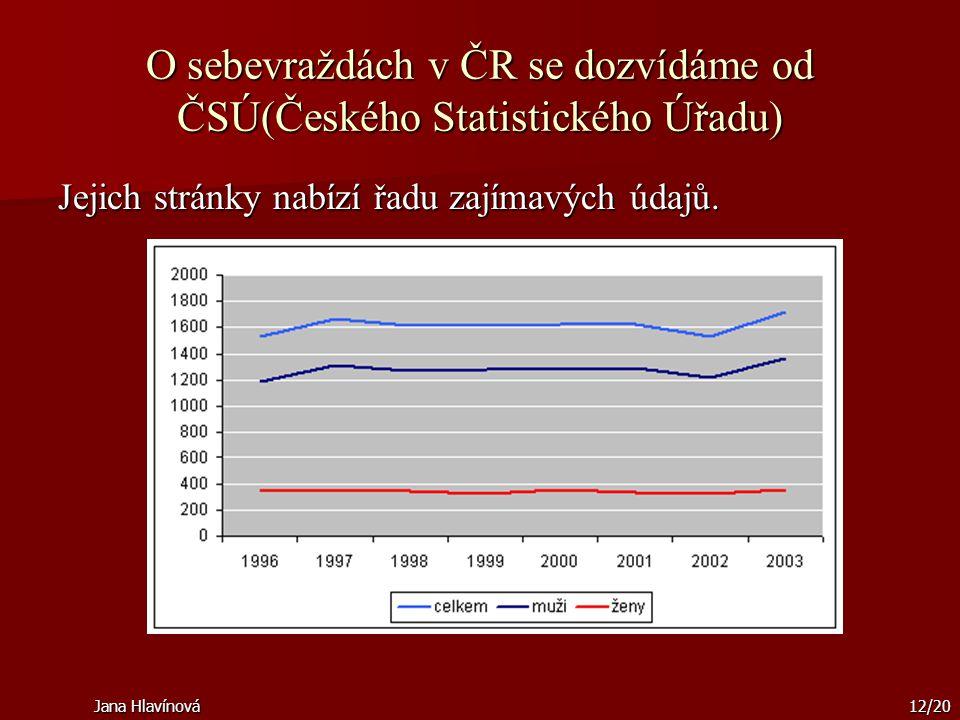 O sebevraždách v ČR se dozvídáme od ČSÚ(Českého Statistického Úřadu)