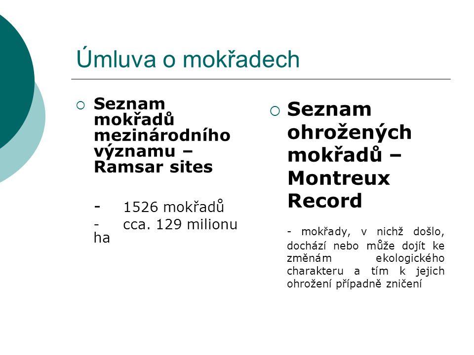 Úmluva o mokřadech Seznam ohrožených mokřadů – Montreux Record